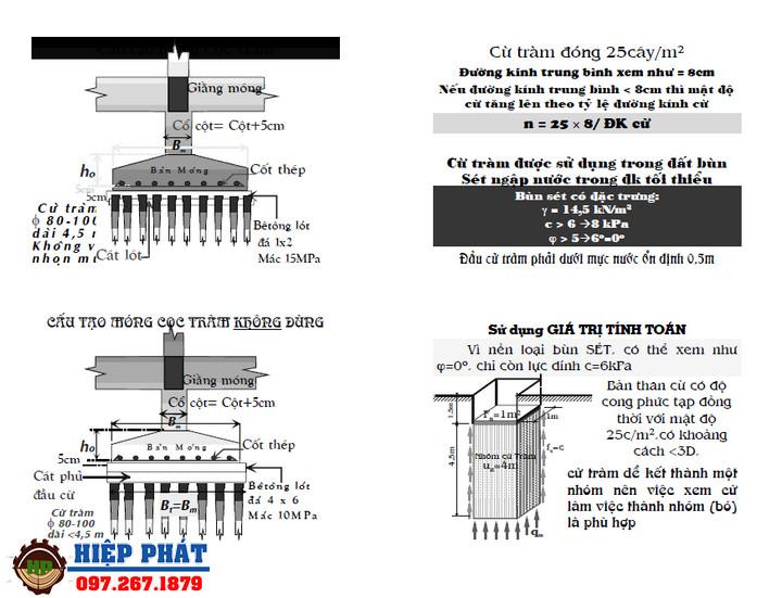 Thiết kế móng cừ tràm xây dựng, bản vẽ móng cừ tràm và tính toán móng cừ tràm cần biết - bản vẽ móng cừ tràm